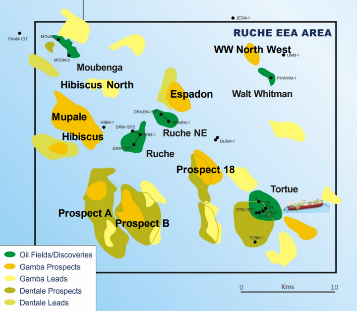 The Dussafu license is within the Ruche Exclusive Exploitation Area.