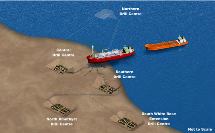 Layout of the White Rose field offshore Newfoundland.