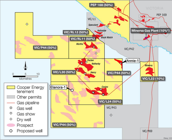 Annie is between the producing Henry (15 km west) and depleted Minerva (11 km east) gas fields.