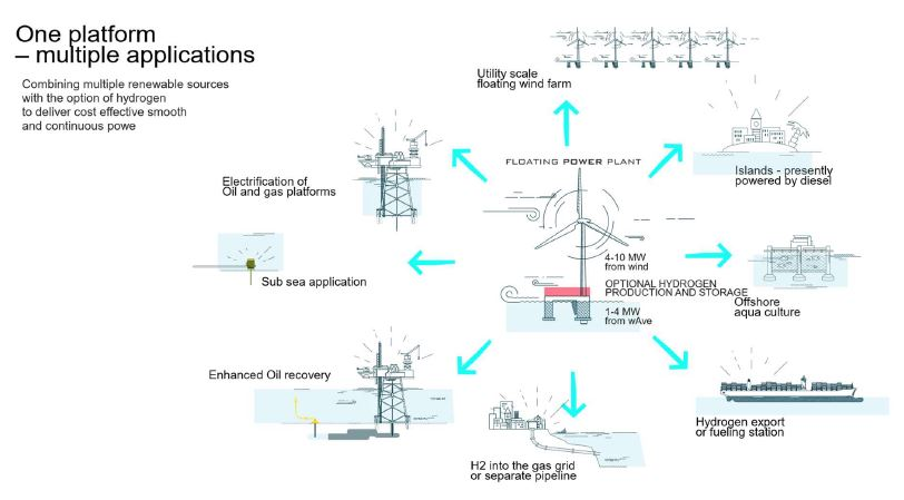 Floating Power Plant 2